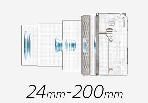 RX100M6 | RX10M4ユーザーから見た所感1(焦点距離編)